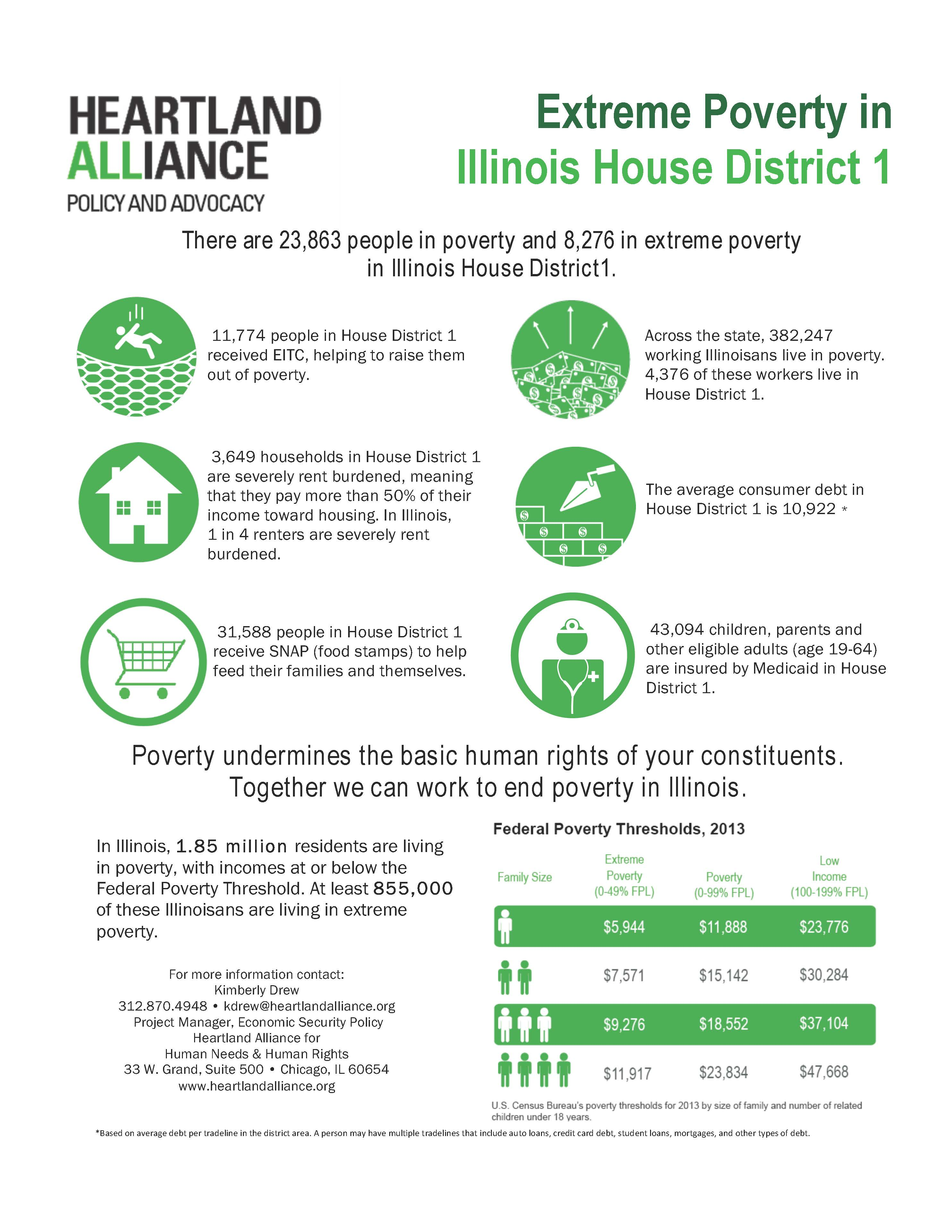 house district 1 poverty fact sheet 2015